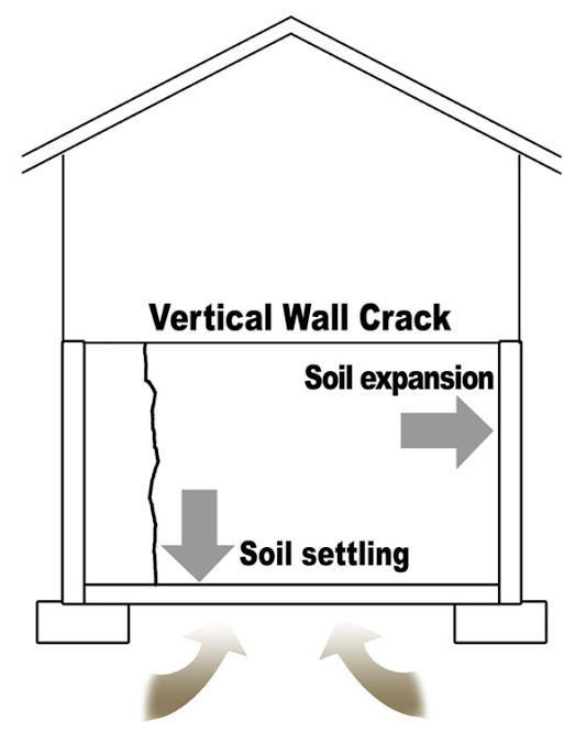 Wall crack repair diagram