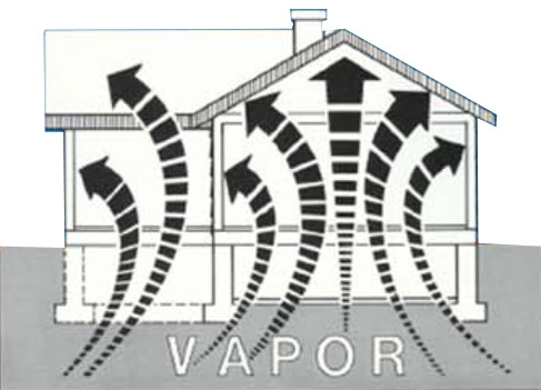 Crawl Space Vapor Barrier Services